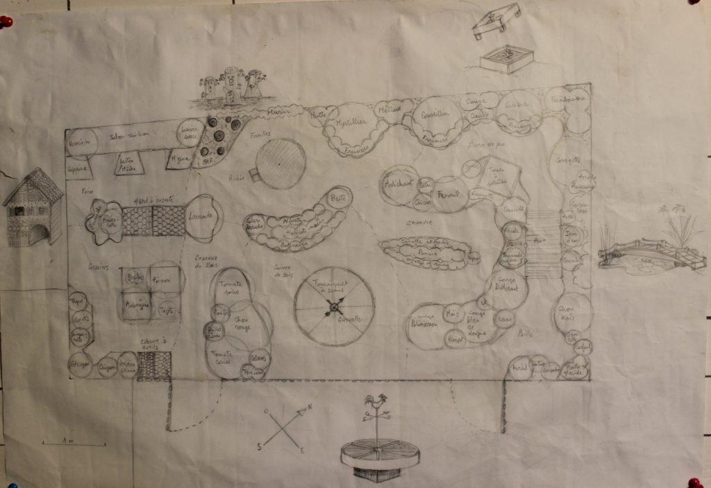 Jardinage permacole – Module 1 : Concevoir, préparer et créer @ Lou Baptistou